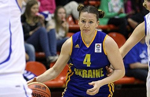 Евробаскет-2015, женщины. Украина вновь разбила Финляндию
