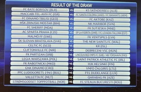 Лига чемпионов: жеребьевка двух первых отборочных раундов