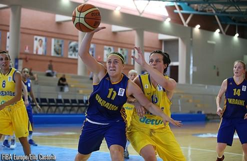 Женский Евробаскет U-20. Украина разгромлена Нидерландами