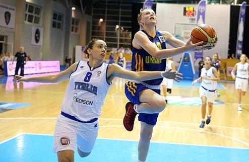 Женский Евробаскет U-20. Украина завершает турнир поражением