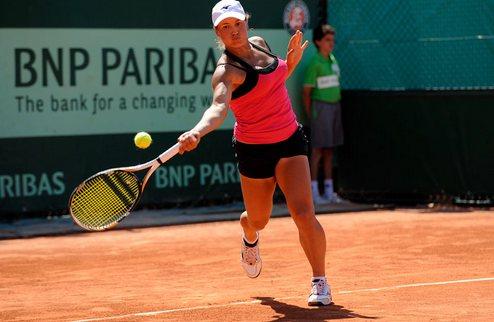 ������� (WTA). ��������� � ������� � ����������, ���� � ��������� ���������� ������