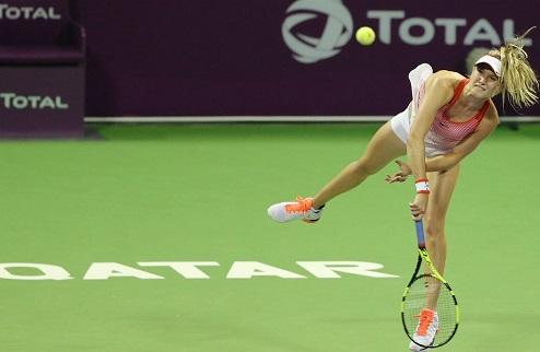 ���� (WTA). ������ �����, ��������� � ��������, ��������� ��������� � ���������