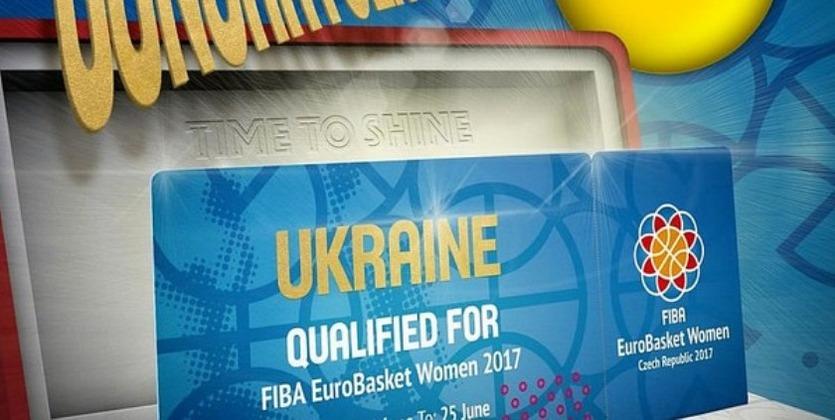 Женский Евробаскет Украина получила соперников по группе