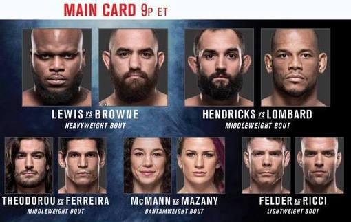 UFC Fight Night 105: Результаты и видео всех боев