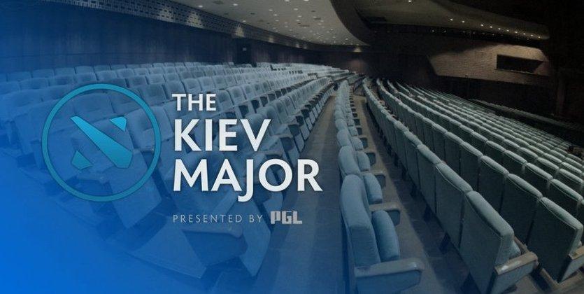 Определились все участники The Kiev Major 2017